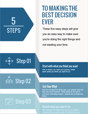 5-steps-to-making-the-best-decision-ever-infographic-image_17