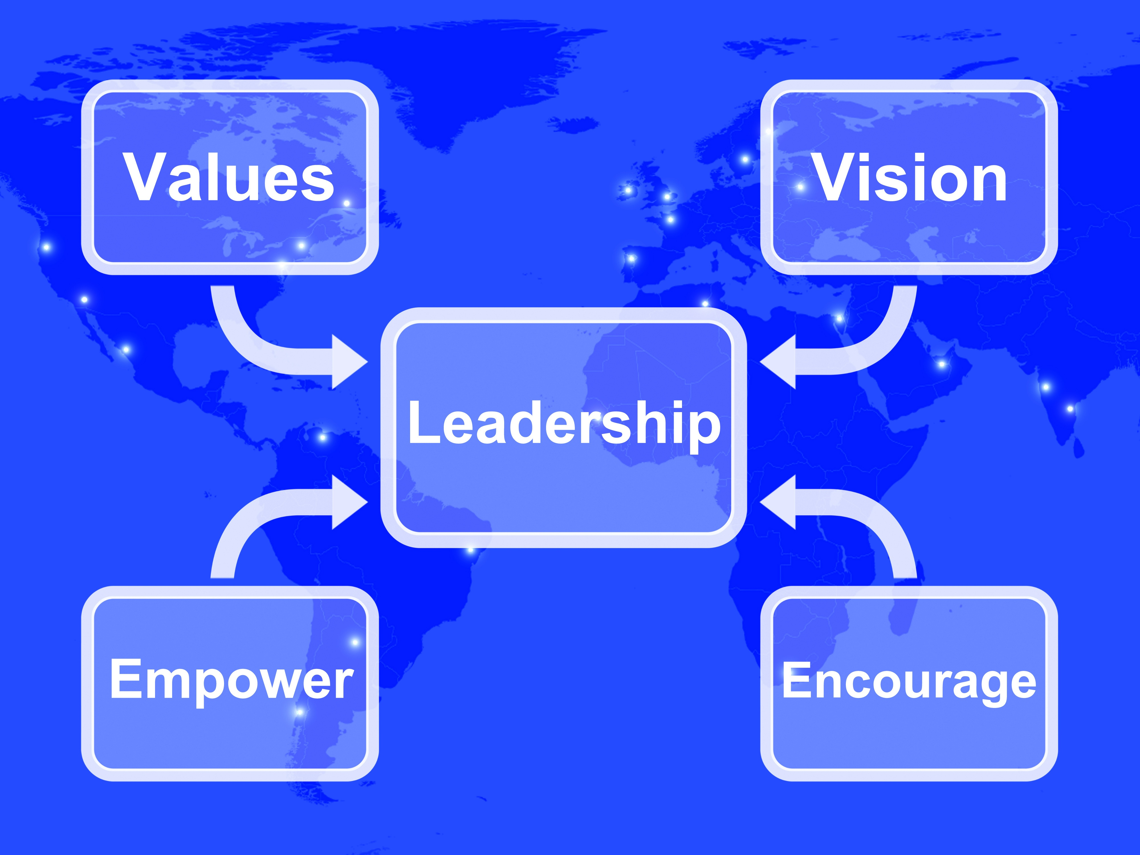 leadership-diagram-showing-vision-values-empower-and-encourage_GJhqKMw_