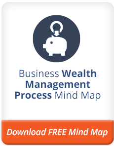Business Wealth Management Process Mind Map - Download FREE Mind Map