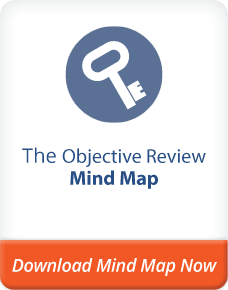 Objective Review Mind Map