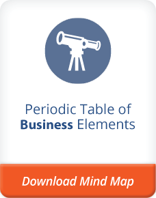 Periodic Table of business elements